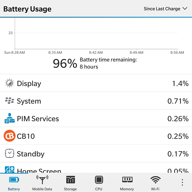 How long does it take for the Passport to settle in to the 2 day battery life?-img_20141109_085748.png