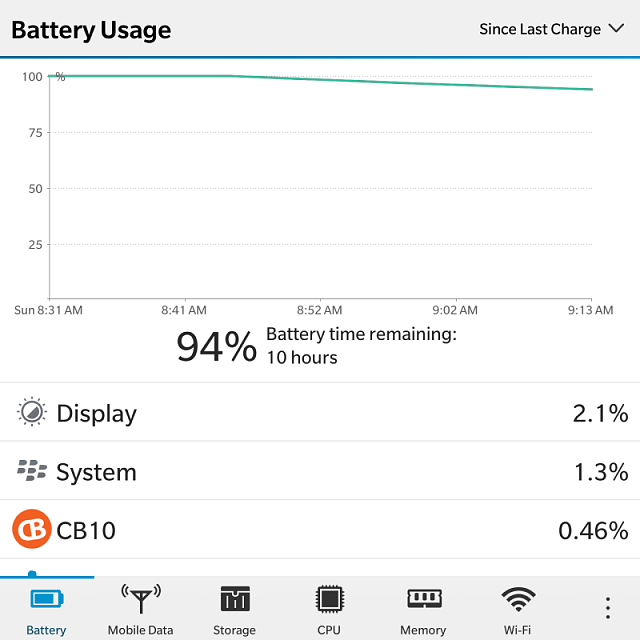 How long does it take for the Passport to settle in to the 2 day battery life?-img_20141109_091848.png