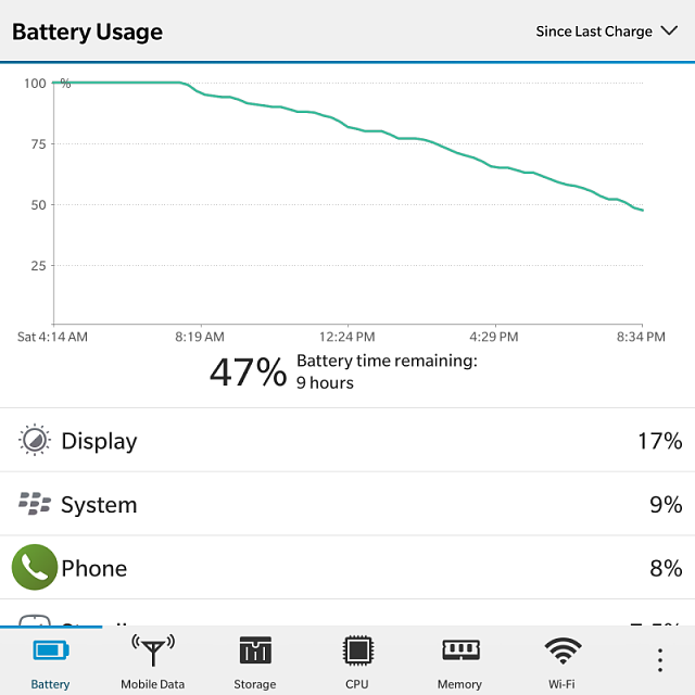 Blackberry Passport battery life-img_20141108_203937.png