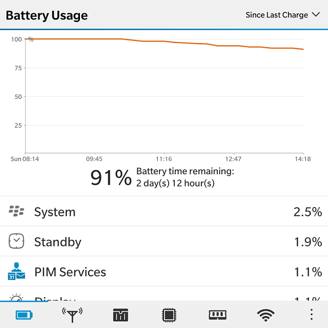 Blackberry Passport battery life-img_20141109_142058.png