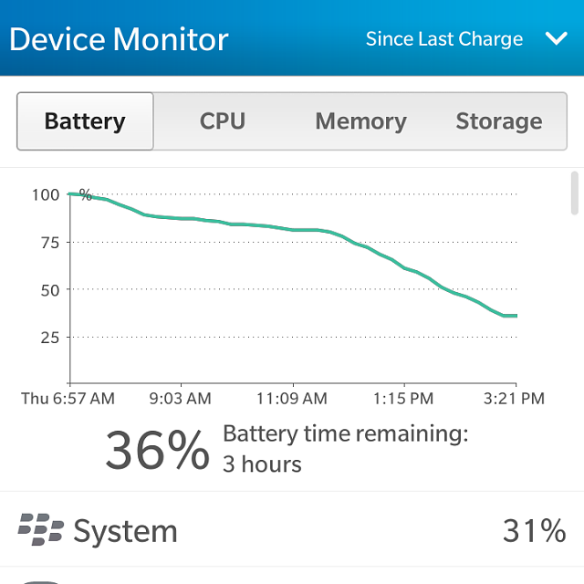 BlackBerry is getting on my last nerve.-img_20141113_152255.png