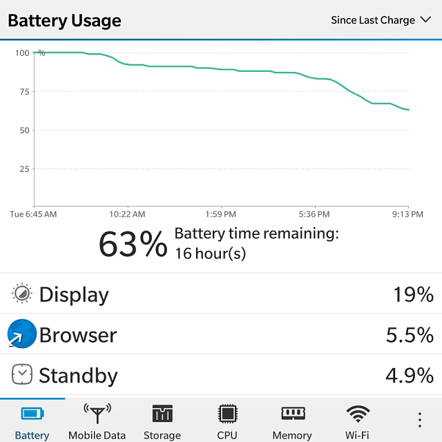 Question to those who try to extend battery life-img_20141118_211555.png