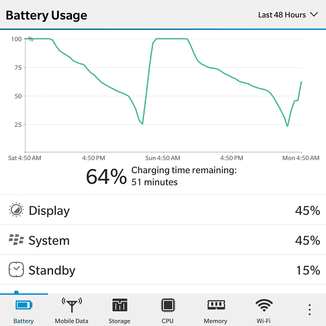 Time Since Last Recharge-img_20141124_045441.png