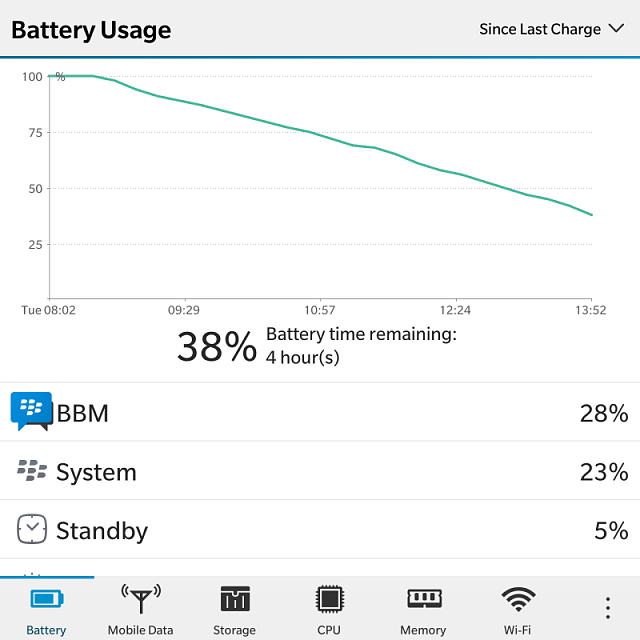 Rubbish battery!-img_20141202_135409.png