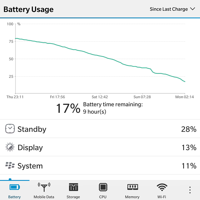 What's your longest PP battery runtime?-img_20141201_021757.png