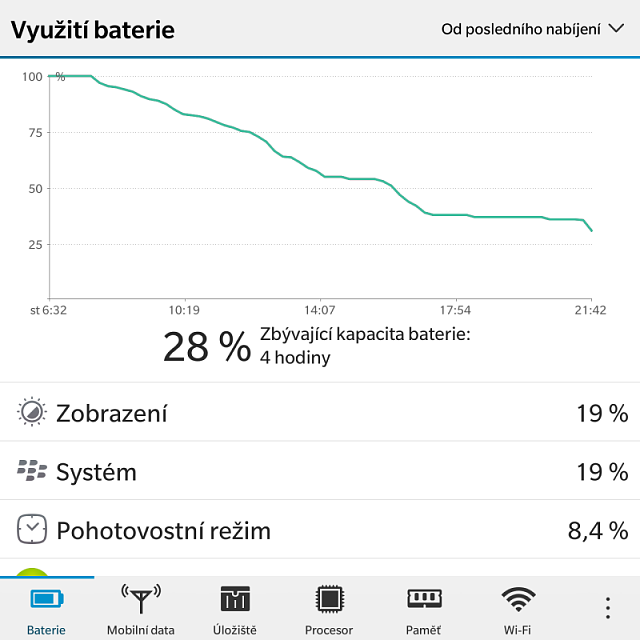 Blackberry Passport baterry life problem-img_20141203_214601.png