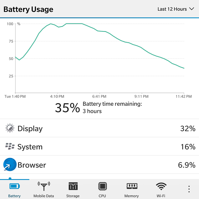 Passport owners, how's your battery life?-img_20141209_234406.png