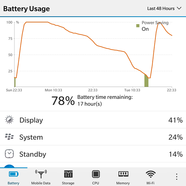 Blackberry Passport battery life-img_20141216_223555.png
