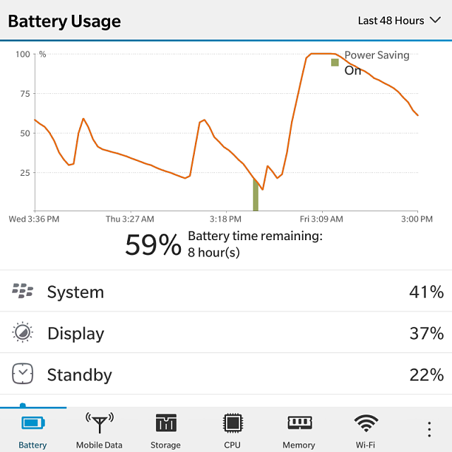 Blackberry Passport battery life-img_20141219_150257.png