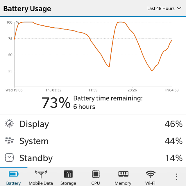 Blackberry Passport battery life-img_20141219_045454.png