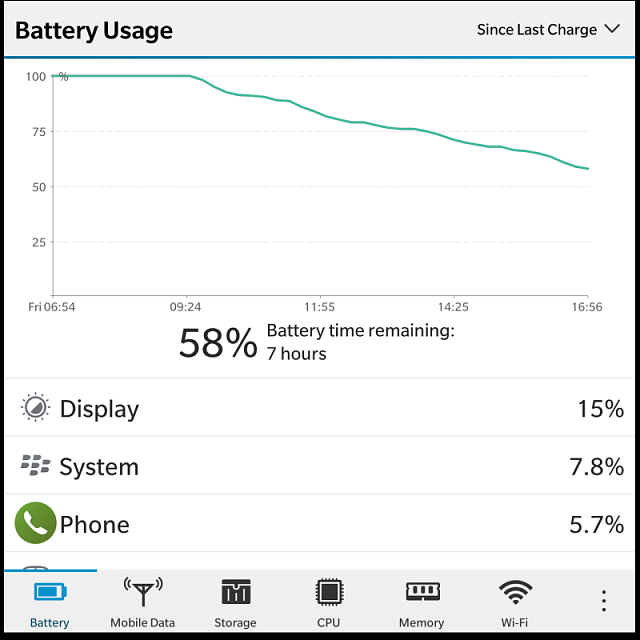 Blackberry Passport battery life-img_20141219_170033.png
