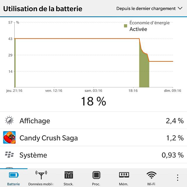 Blackberry Passport battery life-uploadfromtaptalk1419150762238.jpg