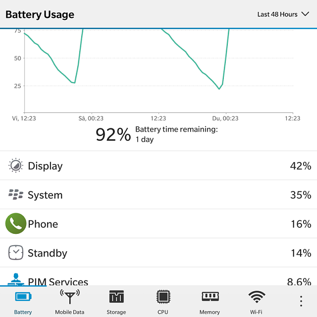 Blackberry Passport battery life-img_20141221_122522.png