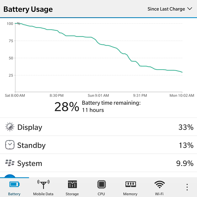 Going into my third day on battery at 28%-img_20141222_100509.png