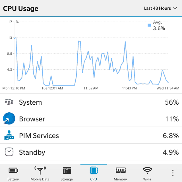 Battery problem. No apps running. System at 10-15%-img_20141224_113825.png