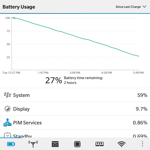 Battery problem. No apps running. System at 10-15%-img_20141202_175036.png