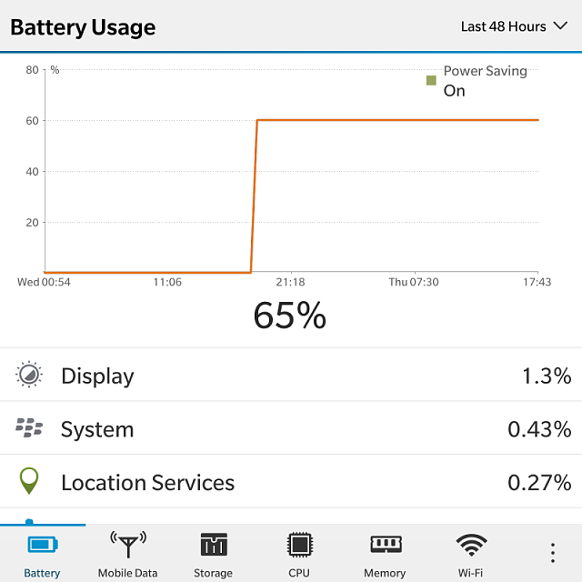 Blackberry Passport battery life-img_20141225_175735.png