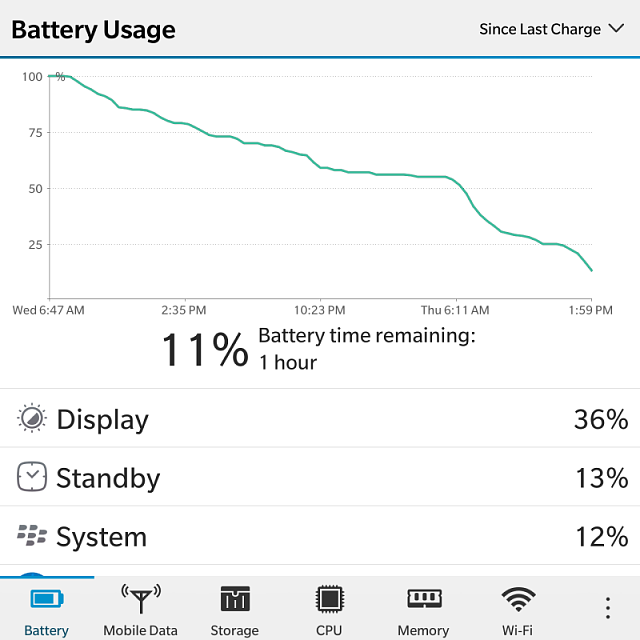 Loving my passport battery life!-img_20141225_140320.png