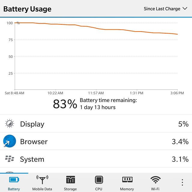Look! My battery life now without android apps-img_20141227_151038.png