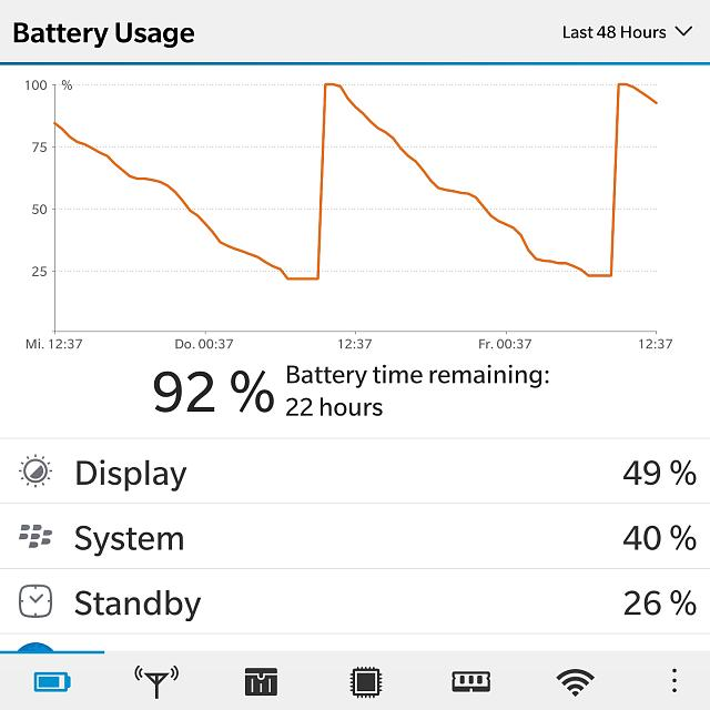 Average battery pics passport-img_20150102_123911.jpg