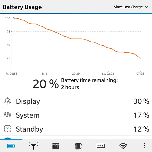 Passport owners, how's your battery life?-img_20150110_072946.png