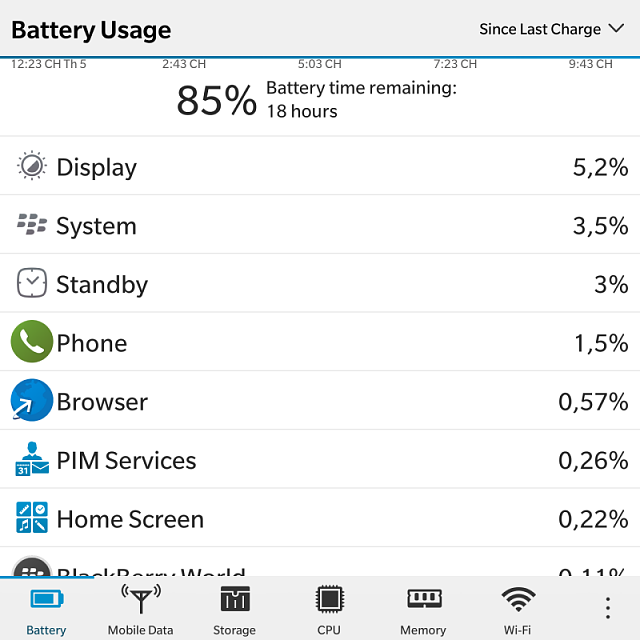 Micro SD Card culprit of battery draining ?-img_20150129_214831.png