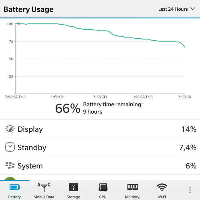 Micro SD Card culprit of battery draining ?-img_20150130_080049.png