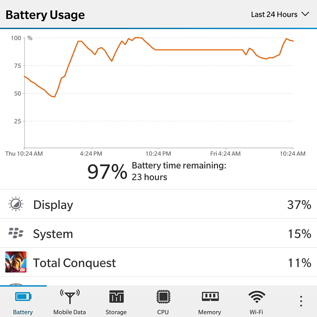 Passport battery life-img_20150130_102534.png
