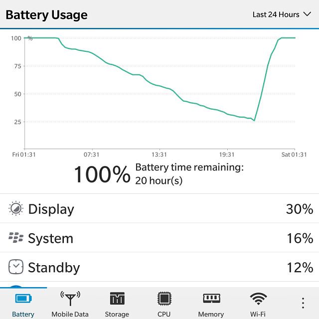Passport battery life-img_20150131_013347.png