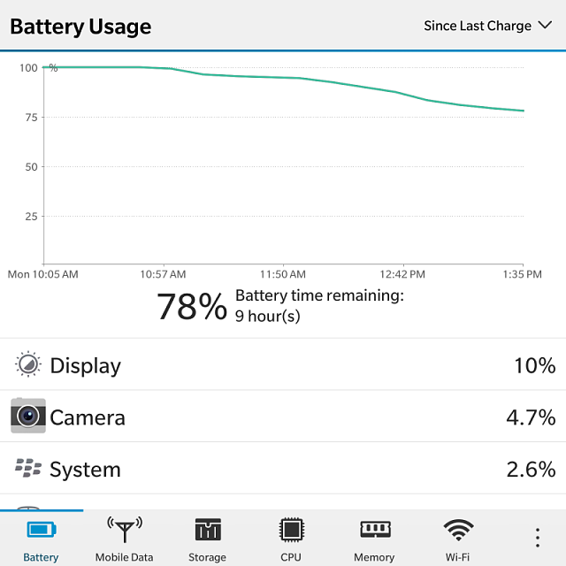 Battery suddenly losing power-img_20150216_133640.png