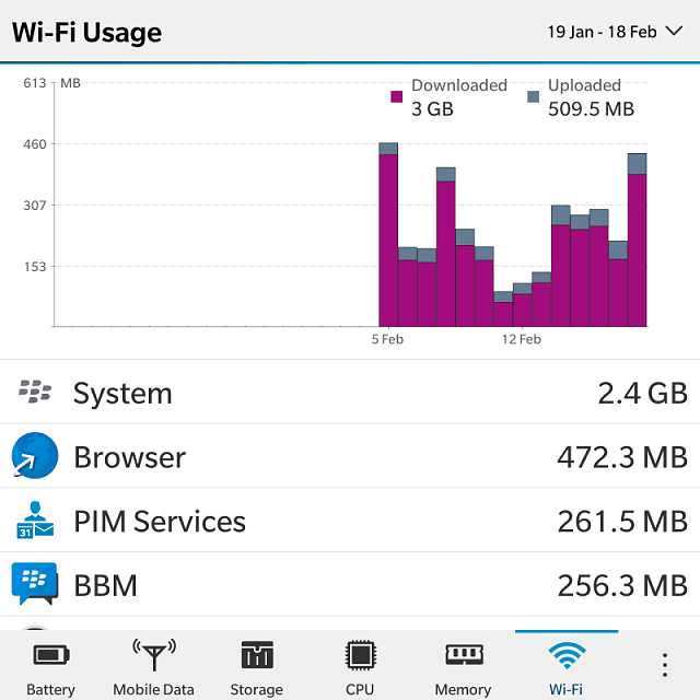 My WiFi Connection is Crappy-img_20150228_112514.png