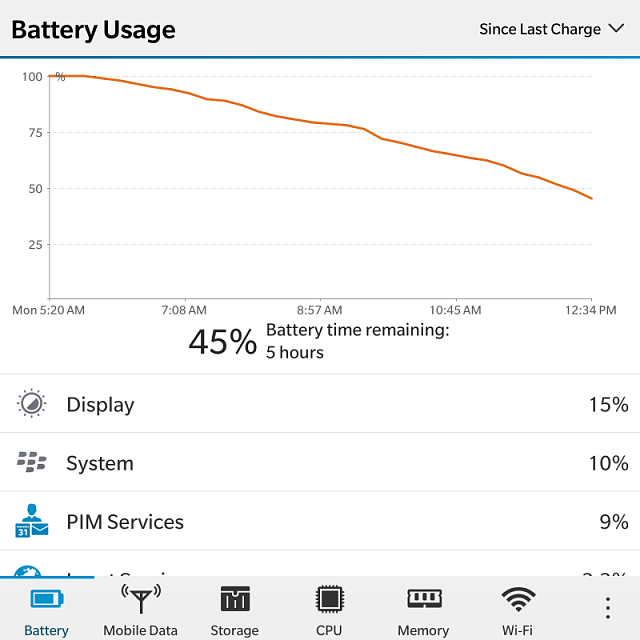 Is this battery drainage normal?-img_20150302_123754.png