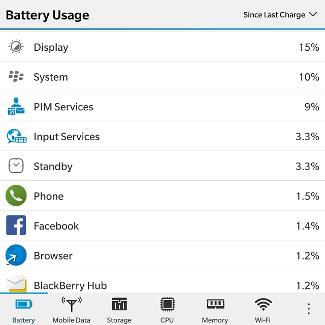 Is this battery drainage normal?-img_20150302_123902.png