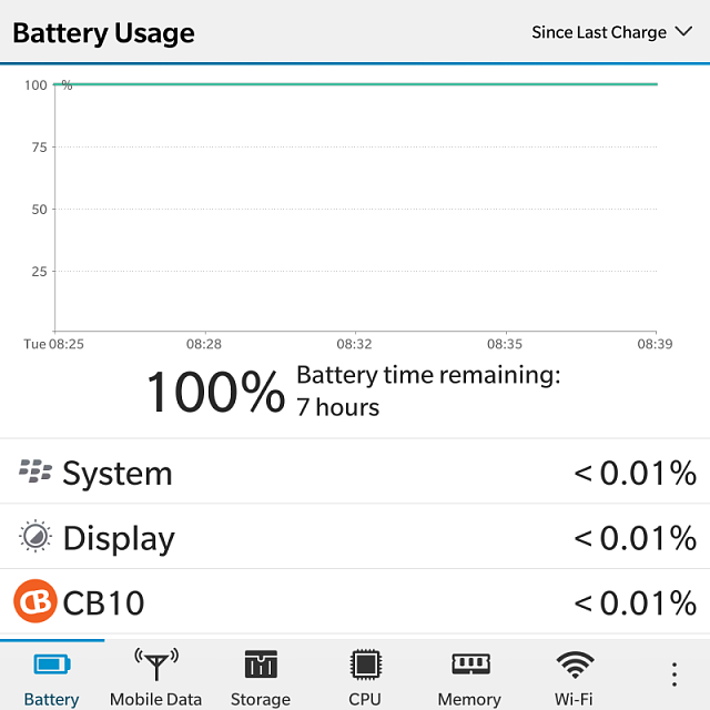 Is this battery drainage normal?-img_20150303_084225.png
