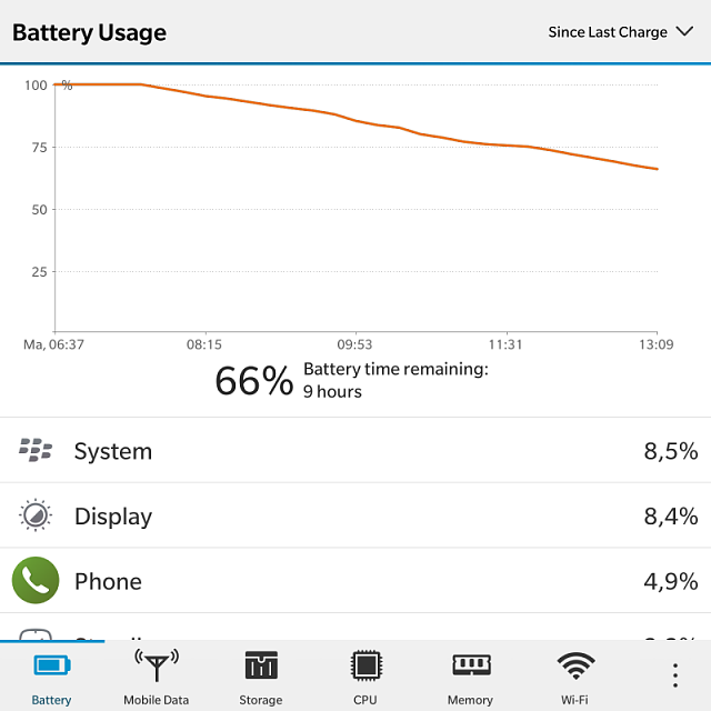 Is this battery drainage normal?-img_20150303_131118.png