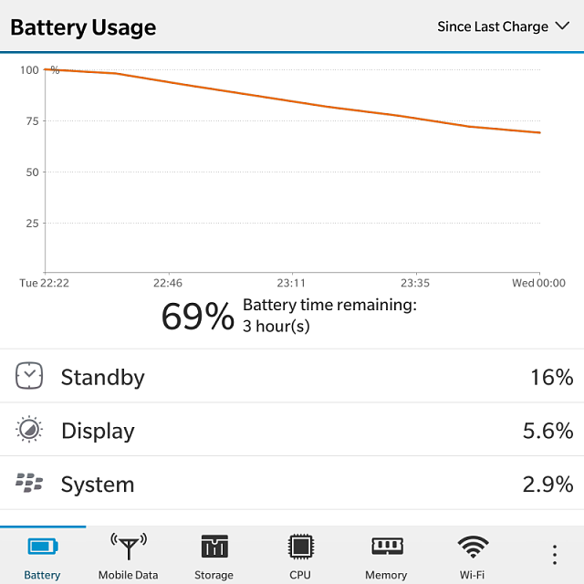 What is wrong with my battery today-img_20150304_000134.png