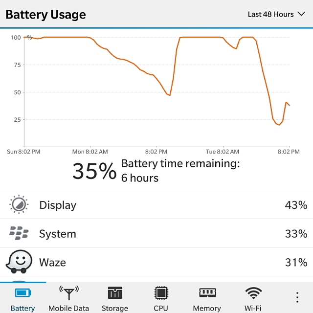 What is wrong with my battery today-img_20150303_200742.png