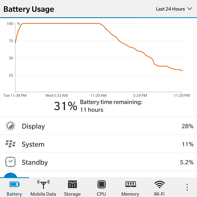 Poor battery life and running hot on new passport-img_20150304_232312.png