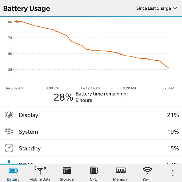 Battery life not what it used to be.-img_20150306_182955.png