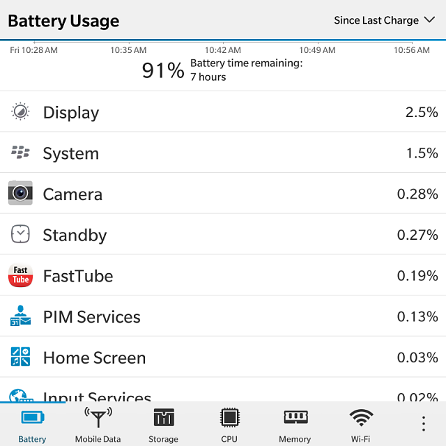 Battery life on 10.3.1.xx-img_20150313_105936.png
