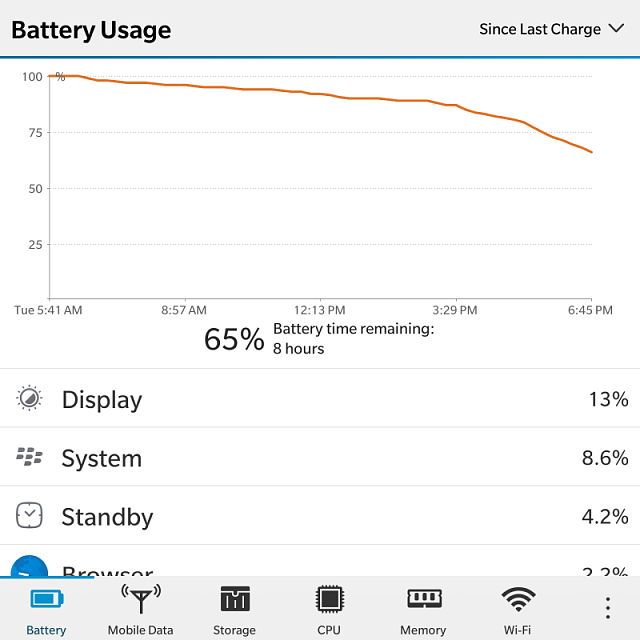 Battery life on 10.3.1.xx-img_20150317_184934.png