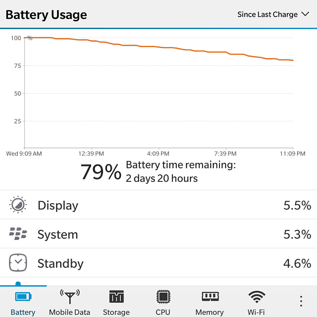 Passport battery beat by iPhone 6+-img_20150318_231354.png