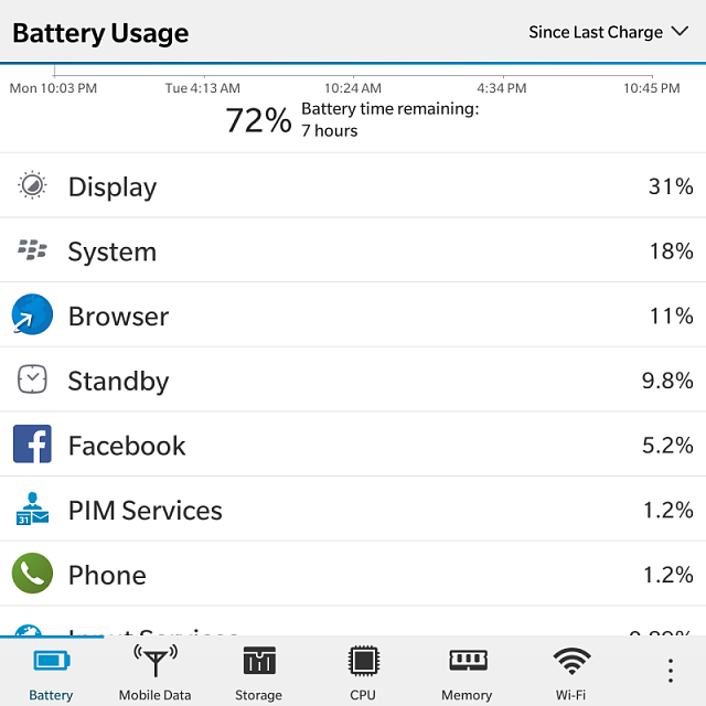 Battery drain- pics included-img_20150331_224926.png