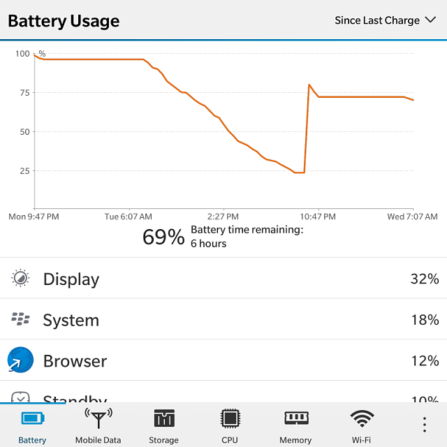 Battery drain- pics included-img_20150401_070936.png