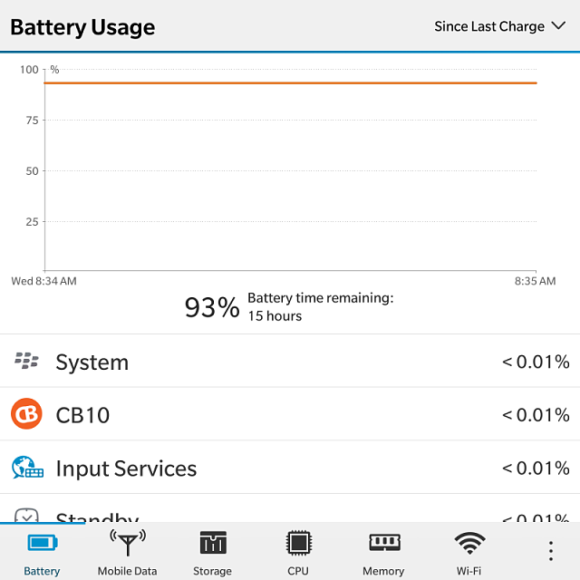 Battery drain- pics included-img_20150401_083803.png