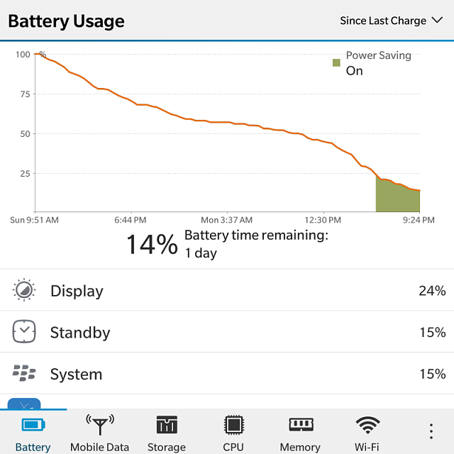 Passport Battery Drain and Handset Temperature After 10.3.1-img_20150420_212608.png