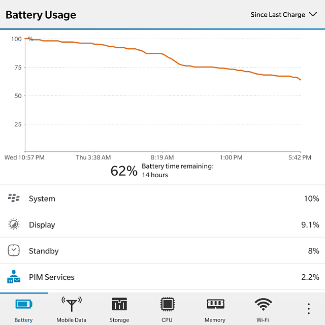 Battery draining after updated to 10.3.1.1779. Pls Help!!-img_20150430_174703.png