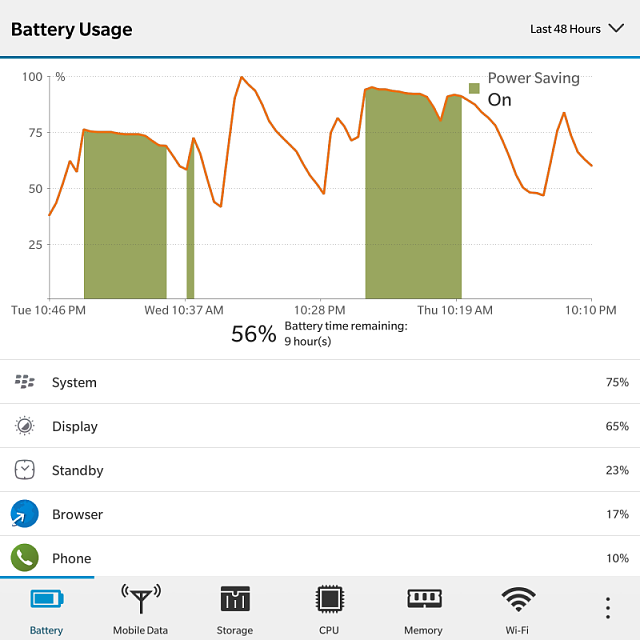 Battery draining after updated to 10.3.1.1779. Pls Help!!-img_20150430_221501.png