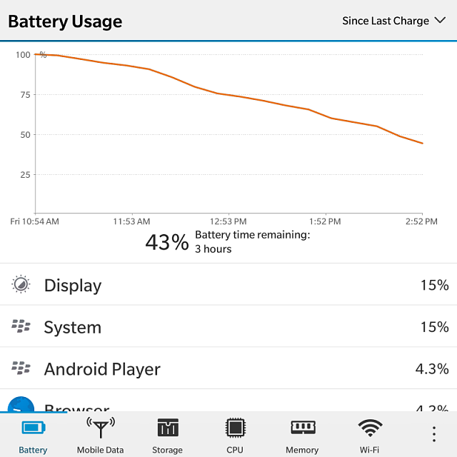 Battery draining in less than a day-img_20150619_145413.png