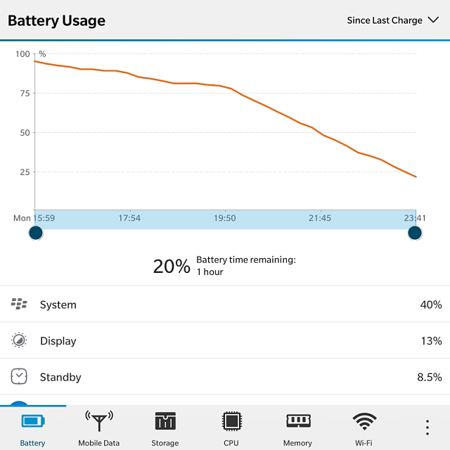 System on adrenaline. Battery down from full to 20% under 8 hours.-img_20150622_234341.png